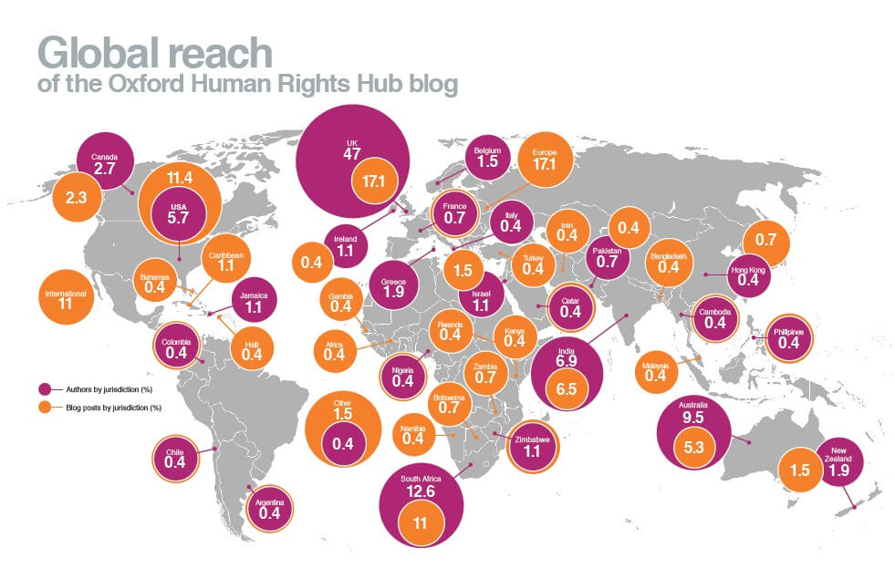 Thank you for following the Oxford Human Rights Hub Blog in 2013!