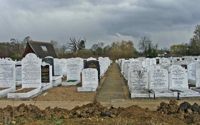 Failing to Prioritise Religious Burials in London: Equal Treatment or Equality?